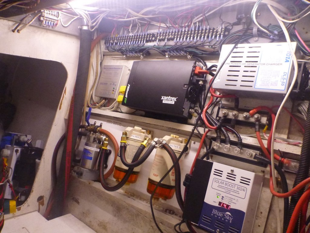 electrical room complete